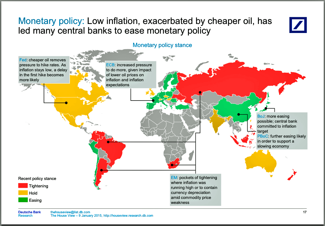 Global Monetary Policy